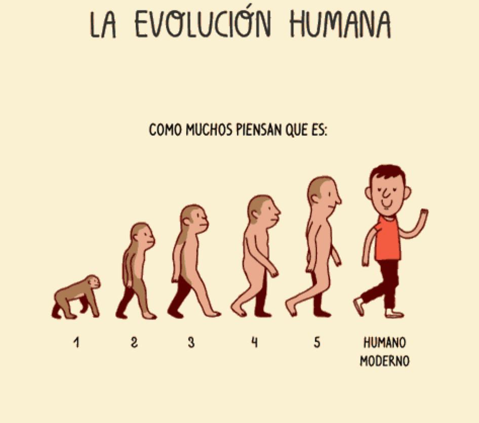 La storia dell'uomo, semplice ma non troppo