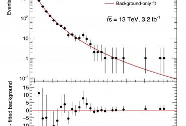 Il grafico del decadimento di due fotoni osservato da Atlas nel dicembre 2015