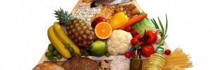 La piramide alimentare.